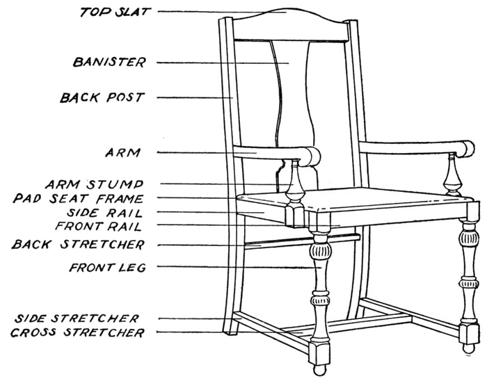 chair-parts - Vintage Chair Drawing Free Vintage Art